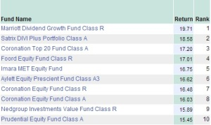 fundsdata1
