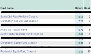 fundsdata2